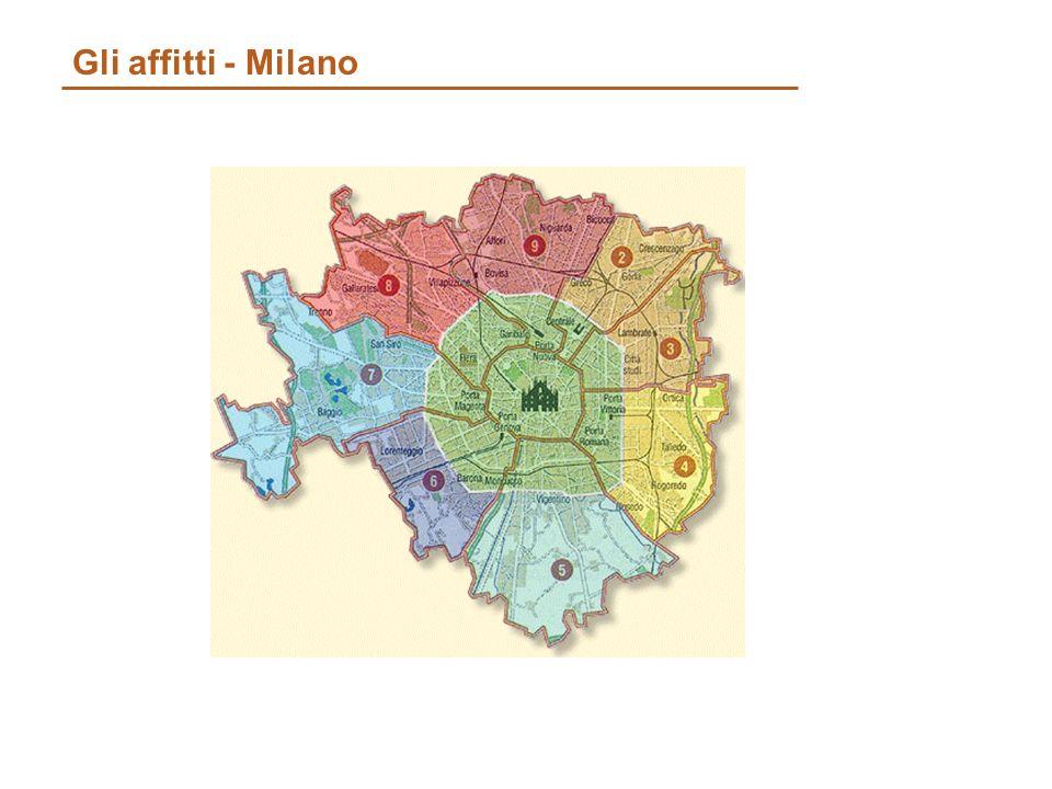 Gli affitti - Milano
