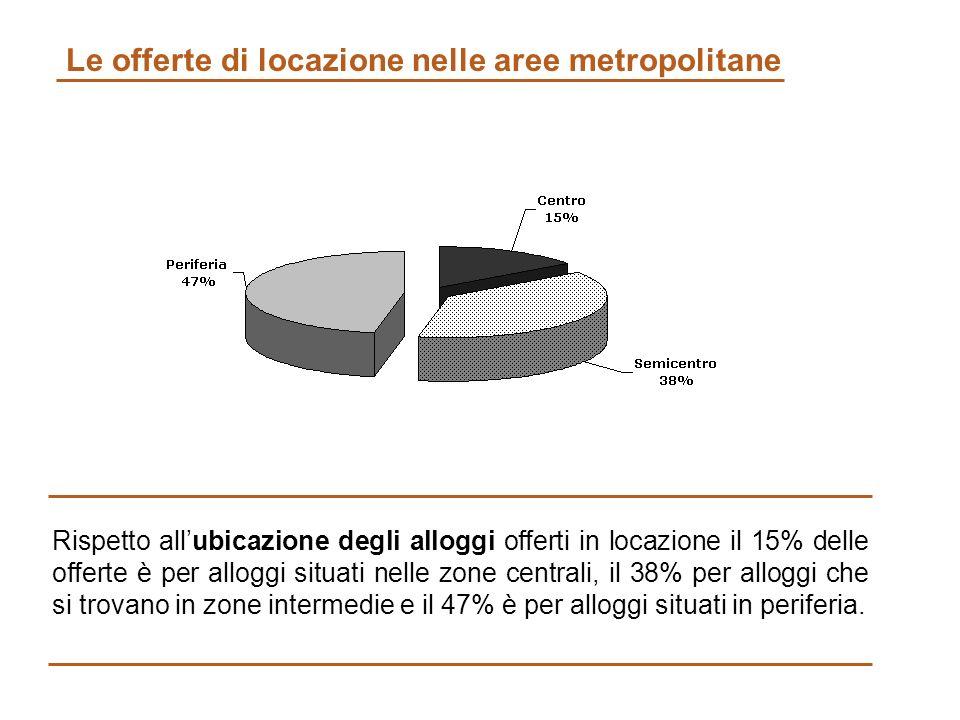 Le offerte di locazione nelle aree metropolitane Rispetto allubicazione degli alloggi offerti in locazione il 15% delle offerte è per alloggi situati nelle zone centrali, il 38% per alloggi che si trovano in zone intermedie e il 47% è per alloggi situati in periferia.