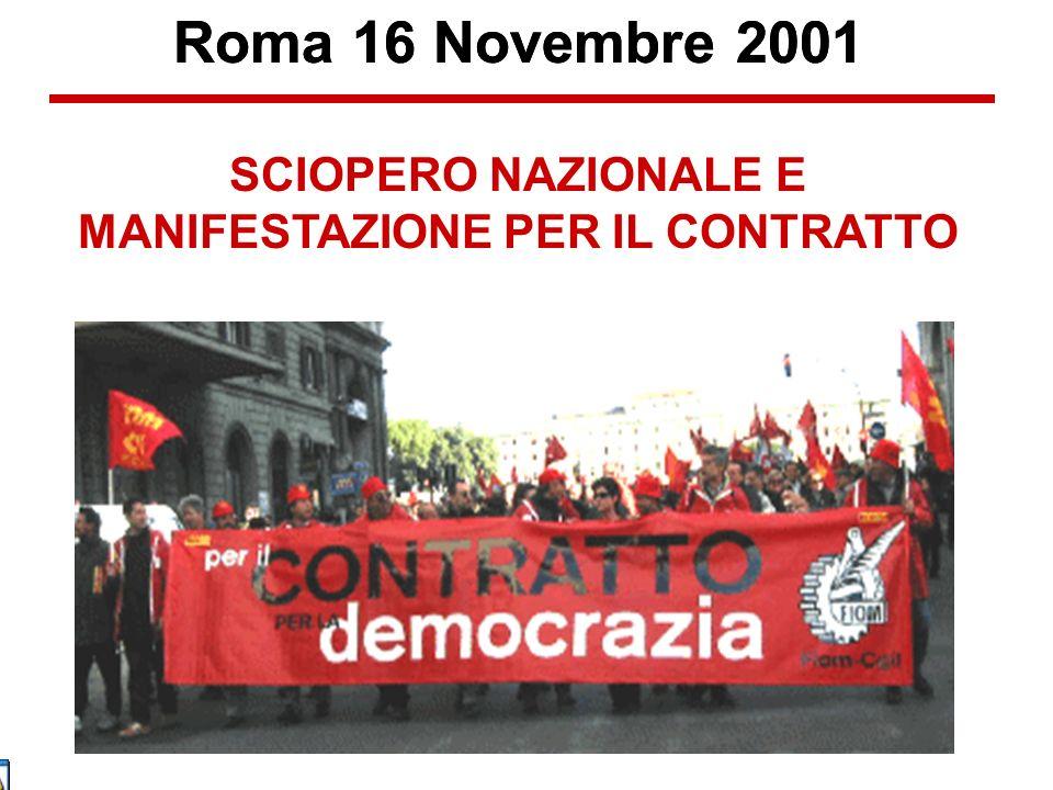 Roma 16 Novembre 2001 SCIOPERO NAZIONALE E MANIFESTAZIONE PER IL CONTRATTO Roma 16 Novembre 2001