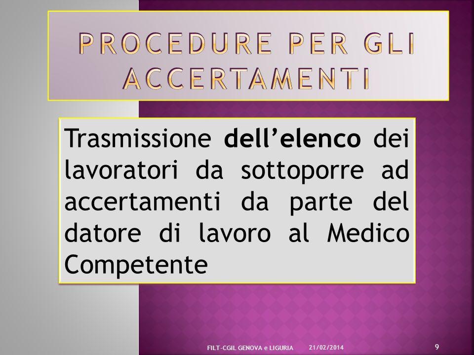 21/02/2014 FILT-CGIL GENOVA e LIGURIA 9 Trasmissione dellelenco dei lavoratori da sottoporre ad accertamenti da parte del datore di lavoro al Medico Competente
