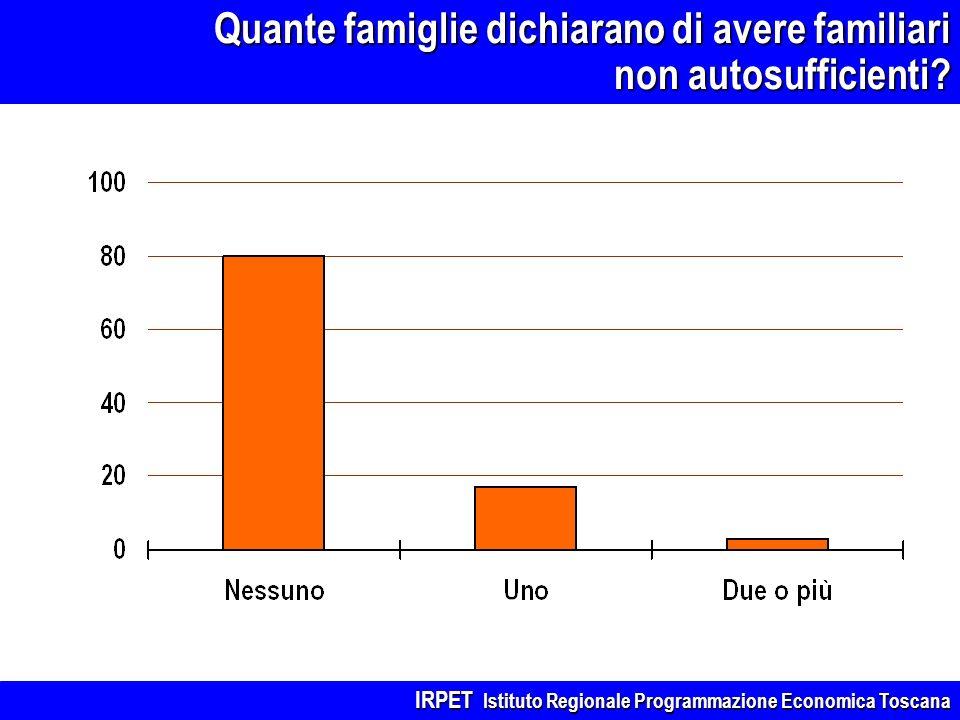 Quante famiglie dichiarano di avere familiari non autosufficienti? IRPET Istituto Regionale Programmazione Economica Toscana