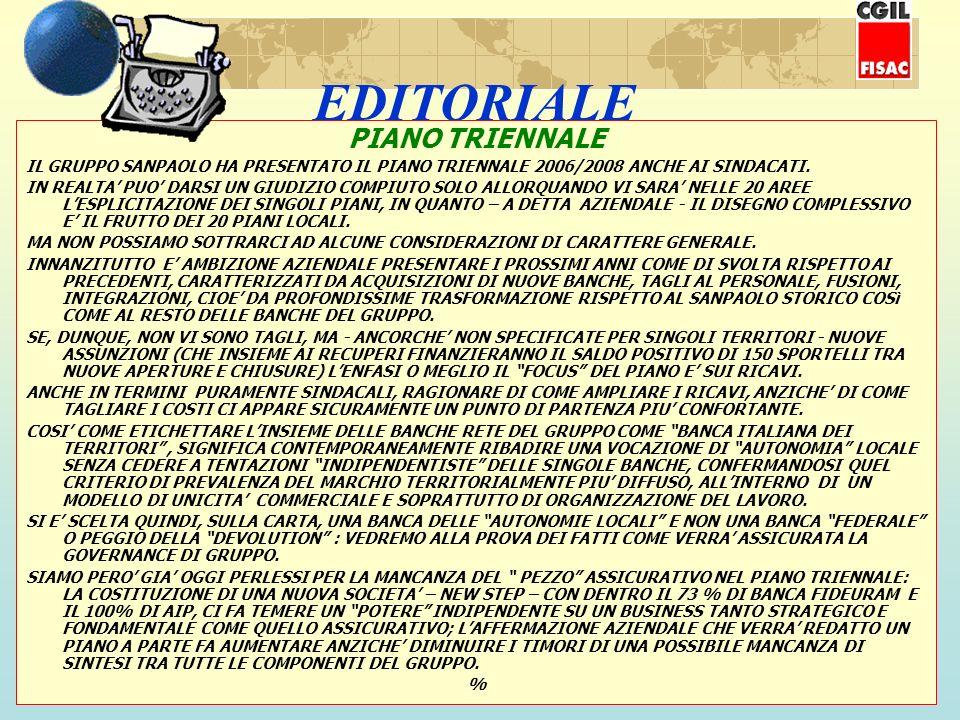 EDITORIALE PIANO TRIENNALE IL GRUPPO SANPAOLO HA PRESENTATO IL PIANO TRIENNALE 2006/2008 ANCHE AI SINDACATI. IN REALTA PUO DARSI UN GIUDIZIO COMPIUTO