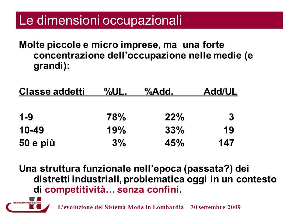 Le dimensioni occupazionali Molte piccole e micro imprese, ma una forte concentrazione delloccupazione nelle medie (e grandi): Classe addetti %UL.