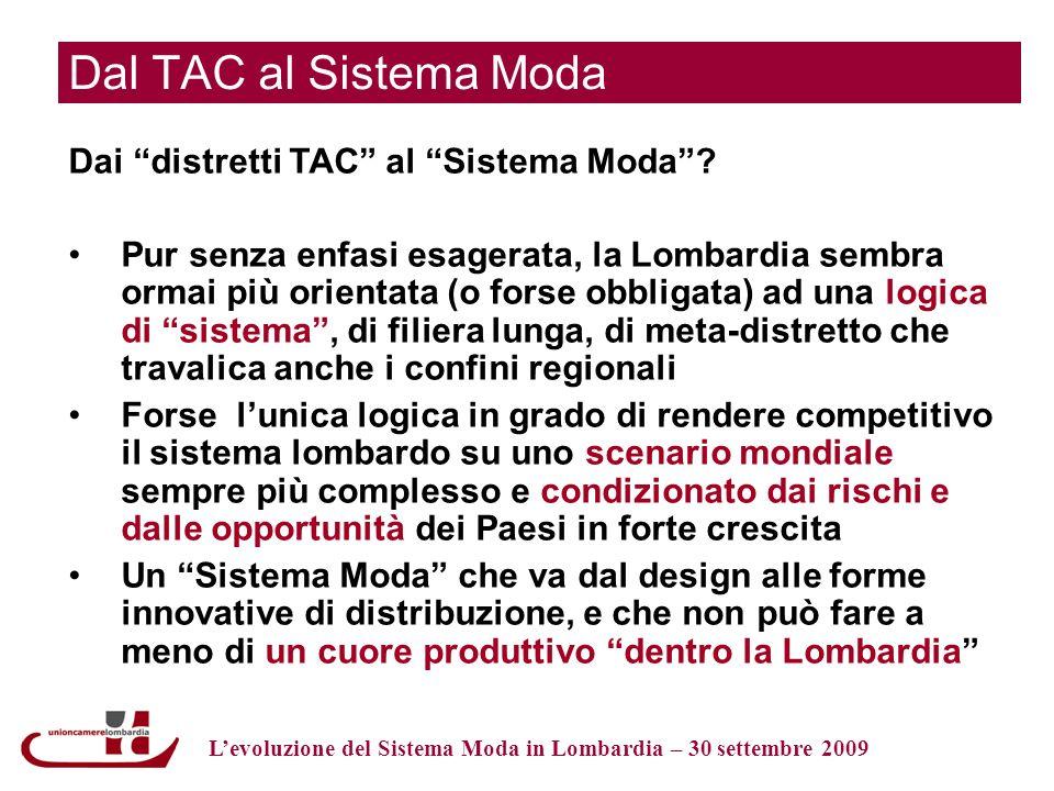 Dal TAC al Sistema Moda Dai distretti TAC al Sistema Moda.