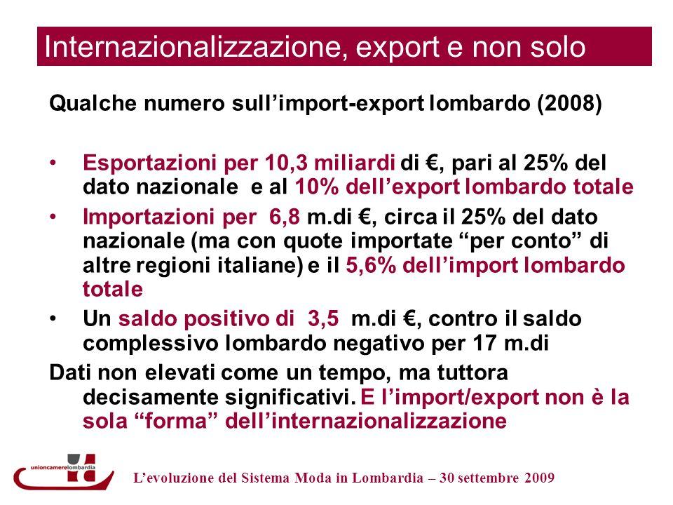Internazionalizzazione, export e non solo Qualche numero sullimport-export lombardo (2008) Esportazioni per 10,3 miliardi di, pari al 25% del dato nazionale e al 10% dellexport lombardo totale Importazioni per 6,8 m.di, circa il 25% del dato nazionale (ma con quote importate per conto di altre regioni italiane) e il 5,6% dellimport lombardo totale Un saldo positivo di 3,5 m.di, contro il saldo complessivo lombardo negativo per 17 m.di Dati non elevati come un tempo, ma tuttora decisamente significativi.