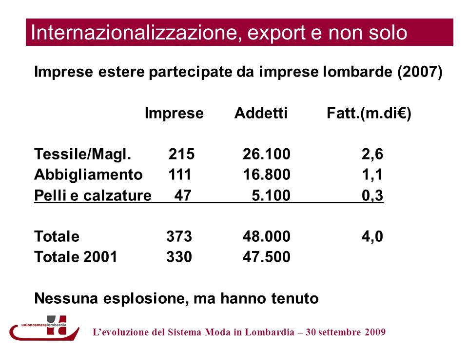 Internazionalizzazione, export e non solo Imprese estere partecipate da imprese lombarde (2007) Imprese Addetti Fatt.(m.di) Tessile/Magl.