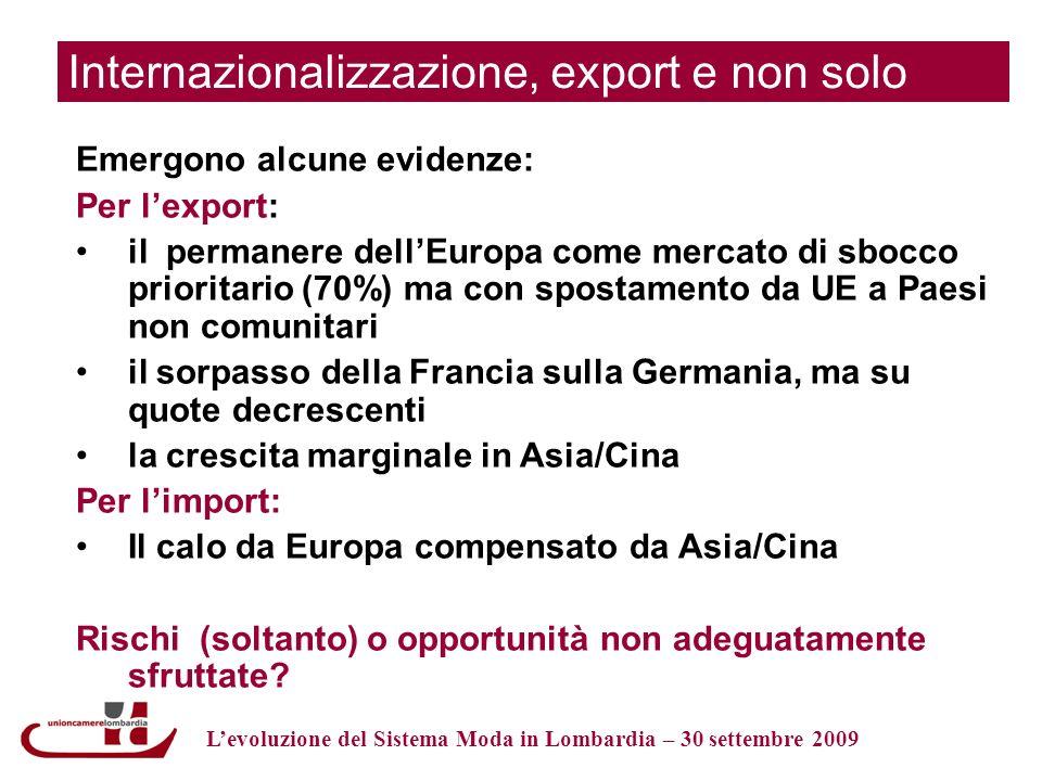 Internazionalizzazione, export e non solo Emergono alcune evidenze: Per lexport: il permanere dellEuropa come mercato di sbocco prioritario (70%) ma con spostamento da UE a Paesi non comunitari il sorpasso della Francia sulla Germania, ma su quote decrescenti la crescita marginale in Asia/Cina Per limport: Il calo da Europa compensato da Asia/Cina Rischi (soltanto) o opportunità non adeguatamente sfruttate.