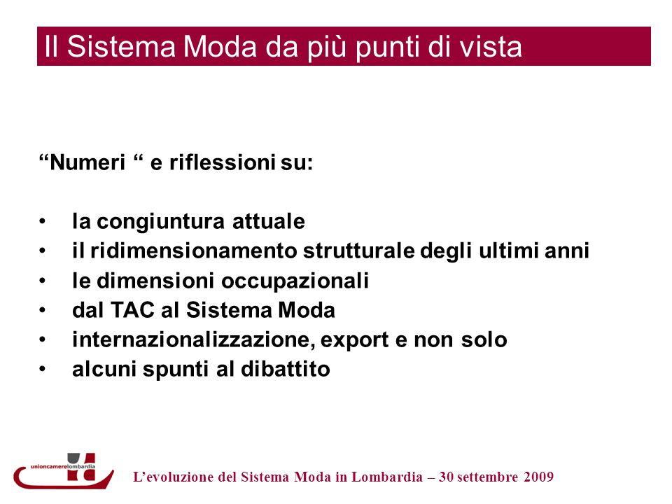 Il Sistema Moda da più punti di vista Numeri e riflessioni su: la congiuntura attuale il ridimensionamento strutturale degli ultimi anni le dimensioni occupazionali dal TAC al Sistema Moda internazionalizzazione, export e non solo alcuni spunti al dibattito Levoluzione del Sistema Moda in Lombardia – 30 settembre 2009