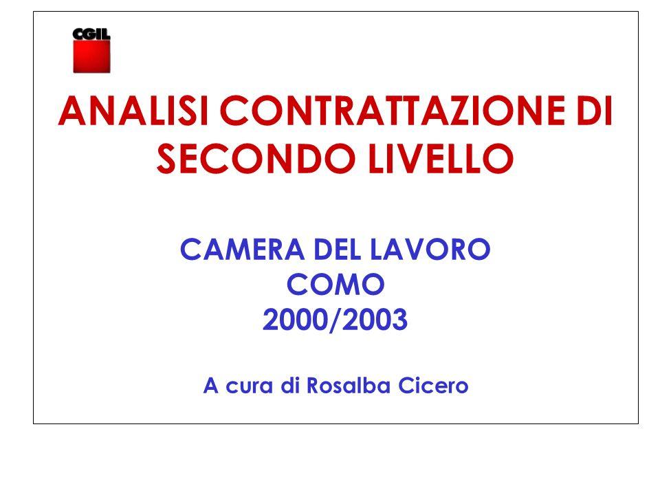 ANALISI CONTRATTAZIONE DI SECONDO LIVELLO CAMERA DEL LAVORO COMO 2000/2003 A cura di Rosalba Cicero