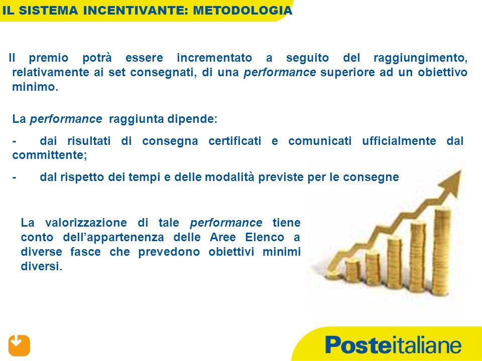 Il premio potrà essere incrementato a seguito del raggiungimento, relativamente ai set consegnati, di una performance superiore ad un obiettivo minimo.