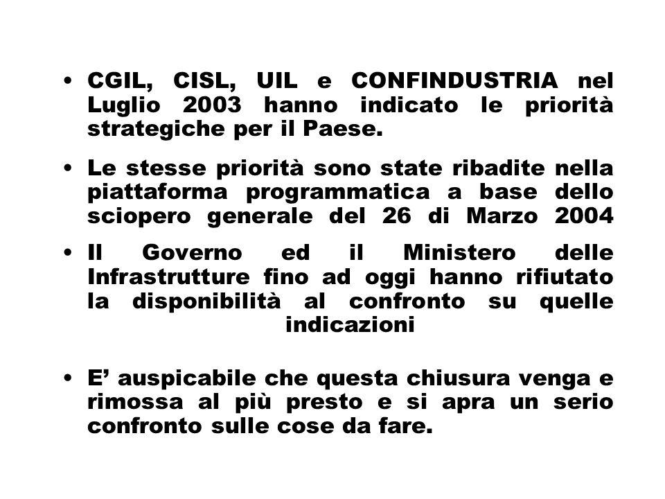 CGIL, CISL, UIL e CONFINDUSTRIA nel Luglio 2003 hanno indicato le priorità strategiche per il Paese.