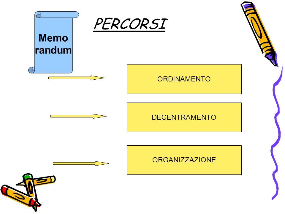 Comune di Savona Progetto di riforma