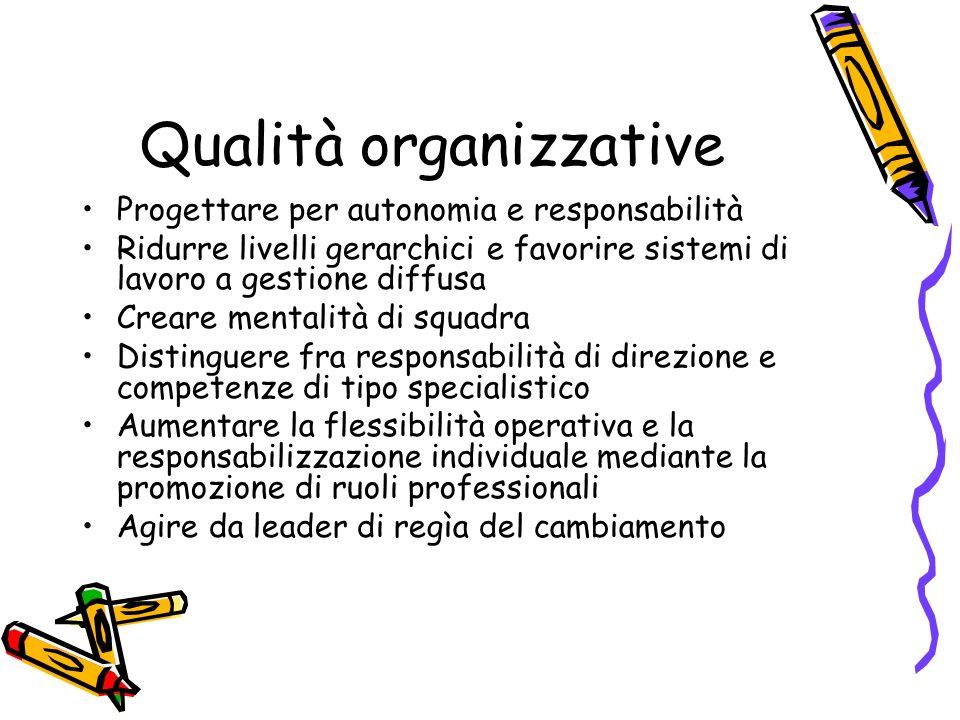 Gruppo di Coordinamento Munito di alta specializzazione e presieduto dallAssessore Equipe motivata rispetto al valore sociale del lavoro pubblico e allinteresse della cittadinanza ad una organizzazione moderna ed efficiente dellAmministrazione Comunale