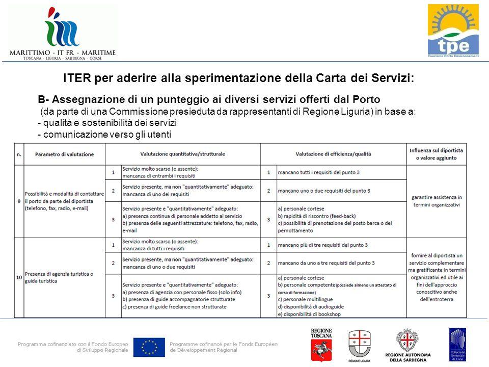ITER per aderire alla sperimentazione della Carta dei Servizi: B- Assegnazione di un punteggio ai diversi servizi offerti dal Porto (da parte di una Commissione presieduta da rappresentanti di Regione Liguria) in base a: - qualità e sostenibilità dei servizi - comunicazione verso gli utenti