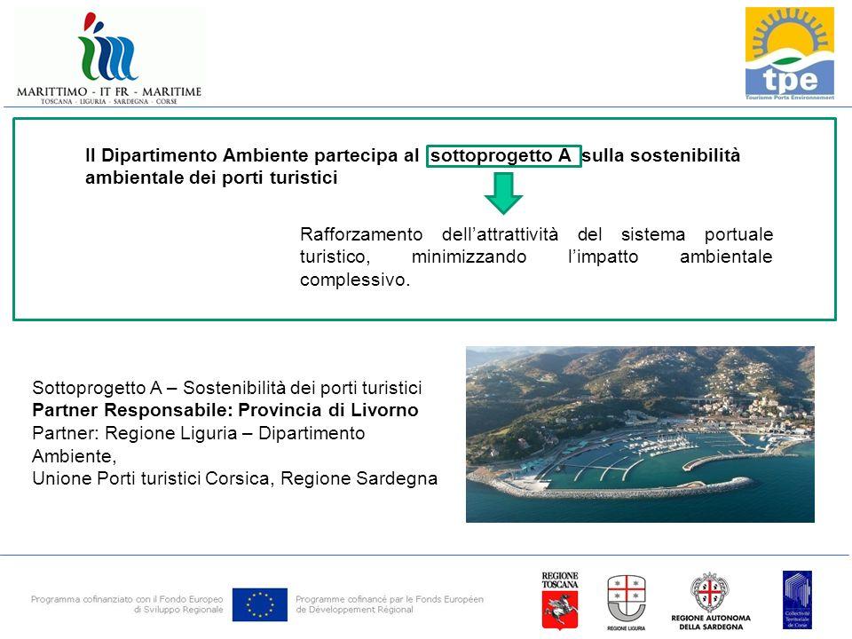 ITER per aderire alla sperimentazione della Carta dei Servizi: C- Valutazione dei servizi del Porto e della comunicazione verso gli utenti attraverso il calcolo dellIndice di Qualità e dell Indice di Sostenibilità