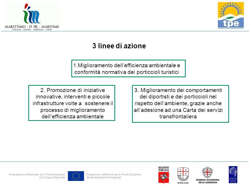 1.Miglioramento dellefficienza ambientale e conformità normativa dei porticcioli turistici 2.