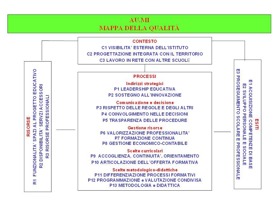 P 13-2b N.medio di verifiche scritte di MATEMATICA per classe, effettuate corso dell a.