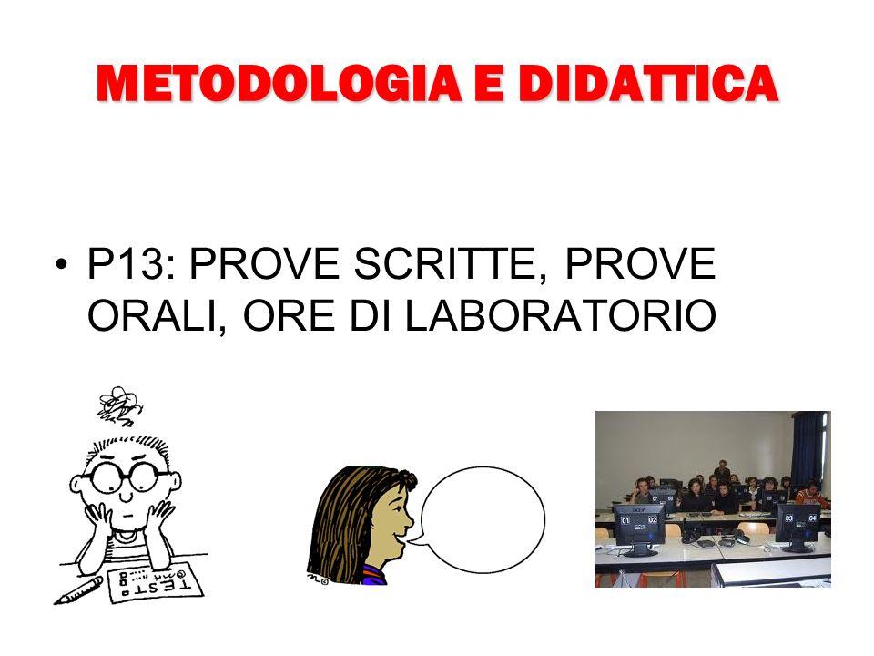 METODOLOGIA E DIDATTICA P13: PROVE SCRITTE, PROVE ORALI, ORE DI LABORATORIO