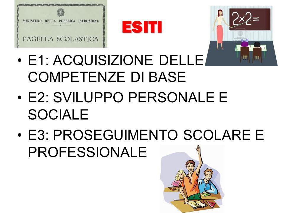 ESITI E1: ACQUISIZIONE DELLE COMPETENZE DI BASE E2: SVILUPPO PERSONALE E SOCIALE E3: PROSEGUIMENTO SCOLARE E PROFESSIONALE