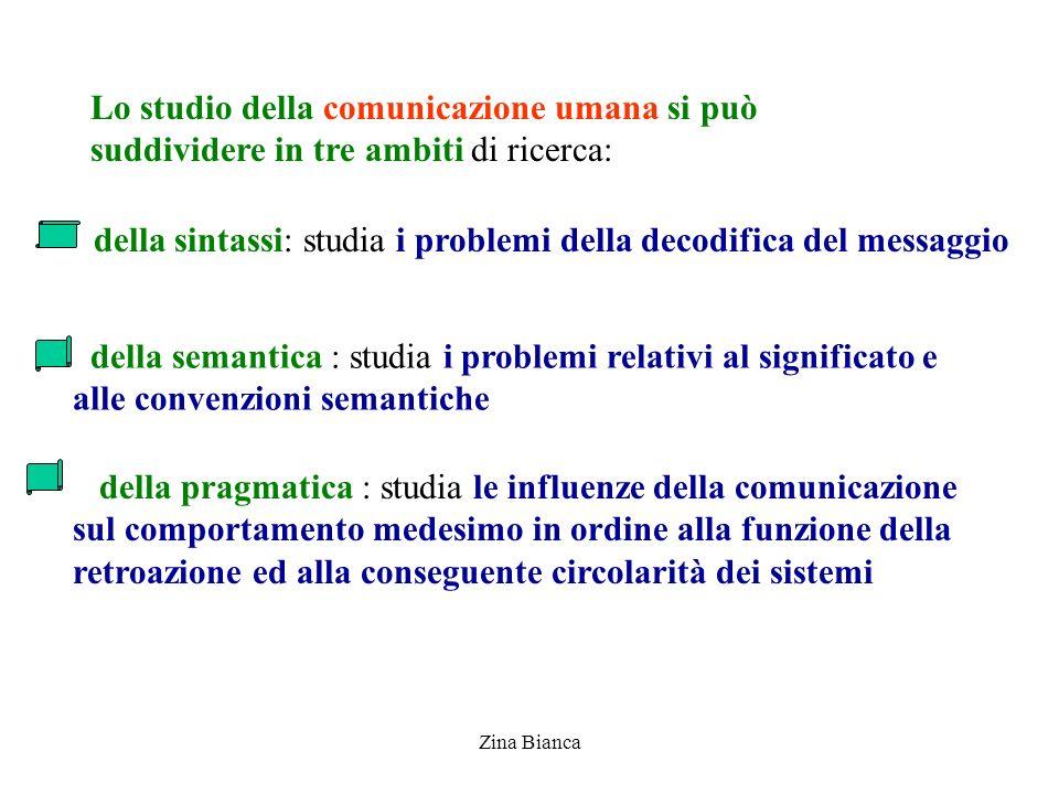 Zina Bianca Lo studio della comunicazione umana si può suddividere in tre ambiti di ricerca: della sintassi: studia i problemi della decodifica del me