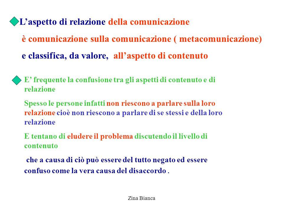 Zina Bianca Laspetto di relazione della comunicazione è sulla comunicazione ( metacomunicazione) e classifica, da valore, allaspetto di contenuto E fr
