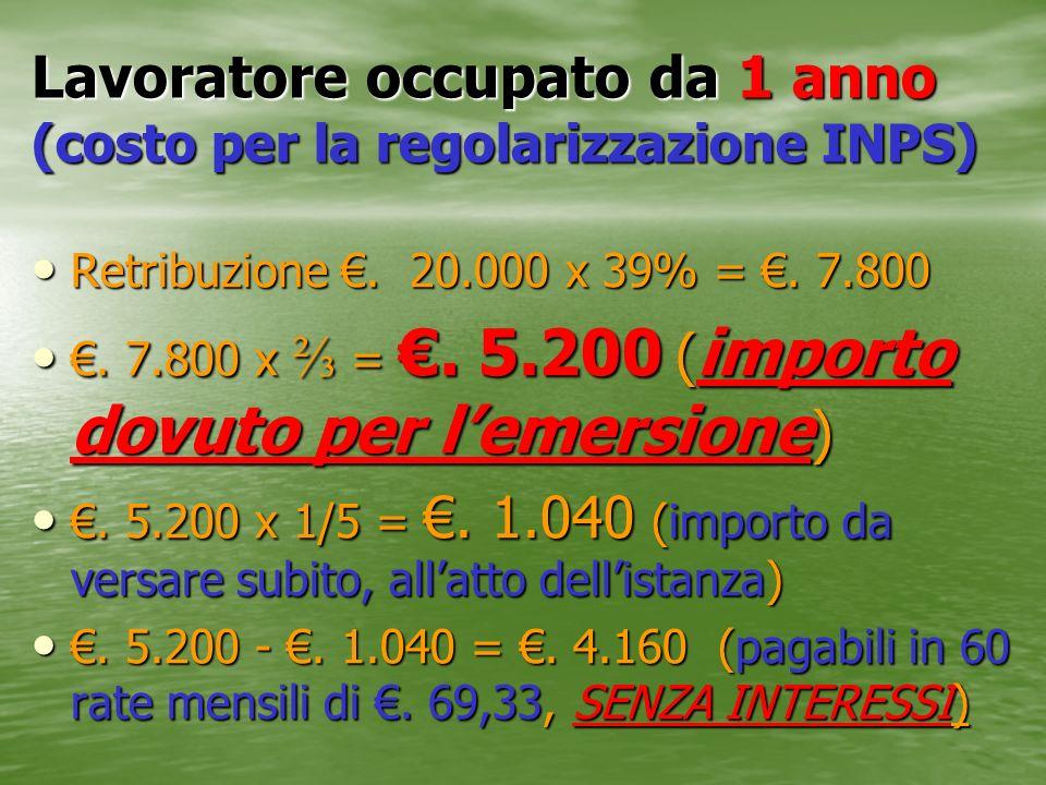 Lavoratore occupato da 1 anno (costo per la regolarizzazione INPS) Retribuzione. 20.000 x 39% =. 7.800 Retribuzione. 20.000 x 39% =. 7.800. 7.800 x =.
