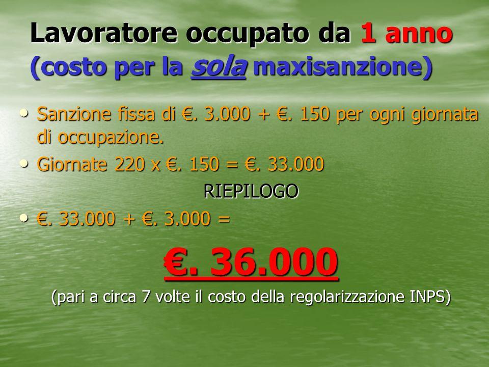 Lavoratore occupato da 1 anno (costo per la sola maxisanzione) Sanzione fissa di. 3.000 +. 150 per ogni giornata di occupazione. Sanzione fissa di. 3.