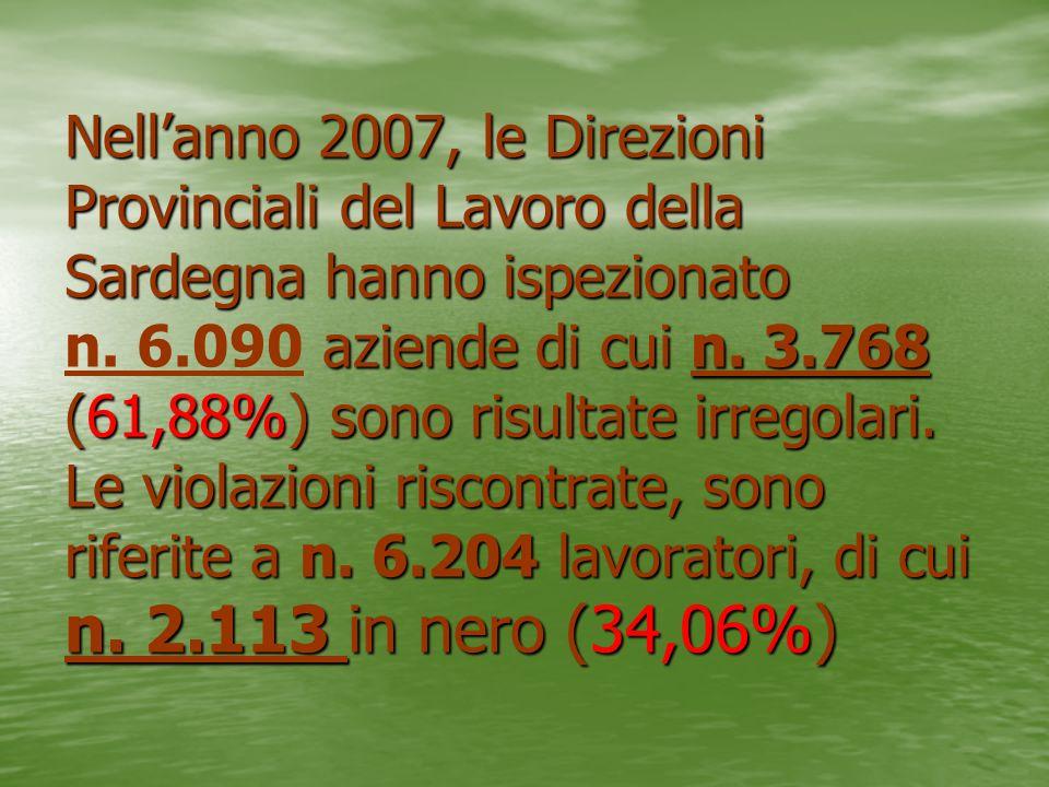 Nellanno 2007, le Direzioni Provinciali del Lavoro della Sardegna hanno ispezionato aziende di cui n. 3.768 (61,88%) sono risultate irregolari. Le vio