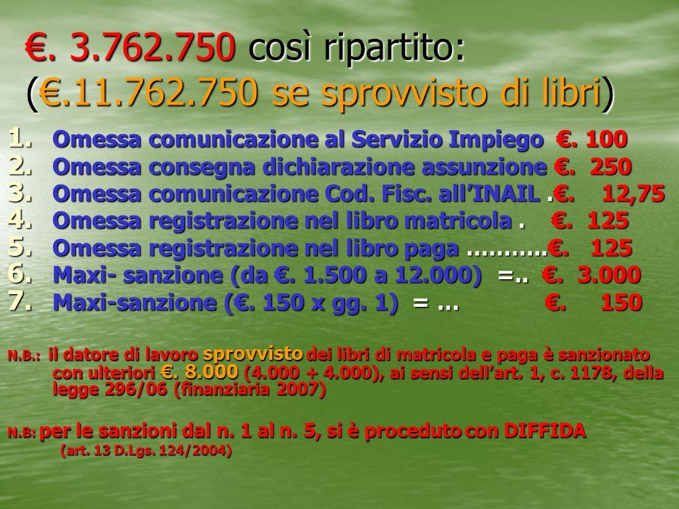 . 3.762.750 così ripartito: (.11.762.750 se sprovvisto di libri) 1. Omessa comunicazione al Servizio Impiego. 100 2. Omessa consegna dichiarazione ass