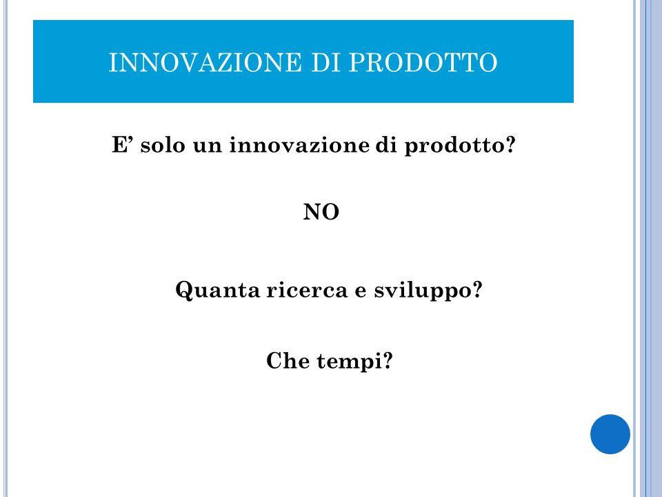 INNOVAZIONE DI PRODOTTO E solo un innovazione di prodotto? NO Quanta ricerca e sviluppo? Che tempi?