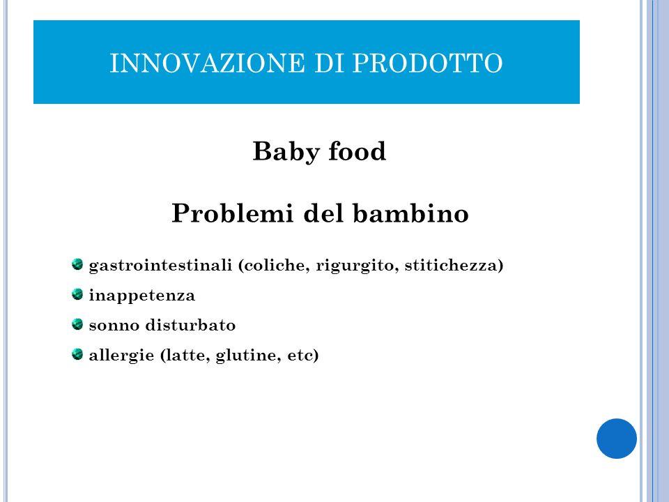 INNOVAZIONE DI PRODOTTO Baby food Problemi del bambino gastrointestinali (coliche, rigurgito, stitichezza) inappetenza sonno disturbato allergie (latt