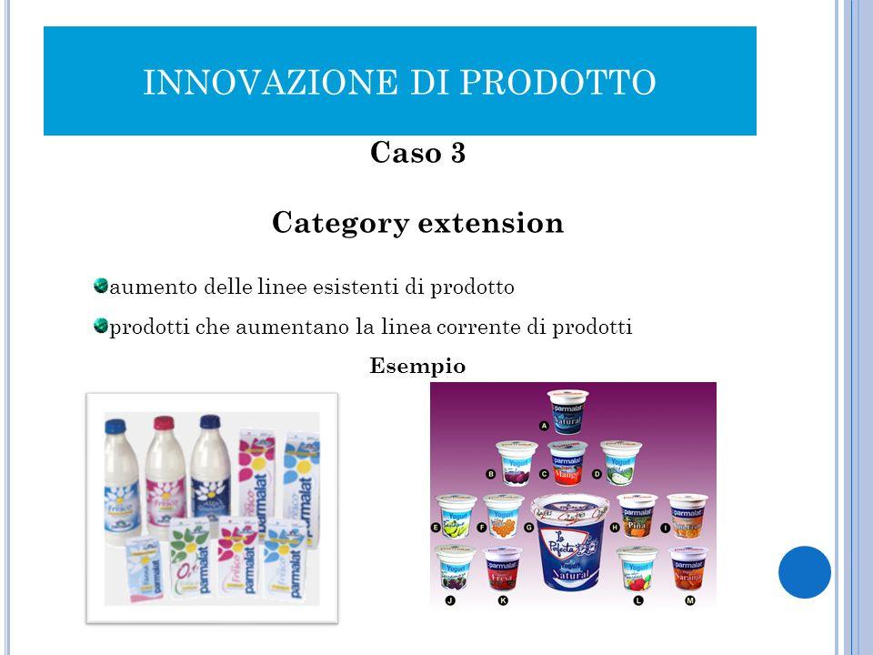 INNOVAZIONE DI PRODOTTO Caso 3 Category extension aumento delle linee esistenti di prodotto prodotti che aumentano la linea corrente di prodotti Esemp