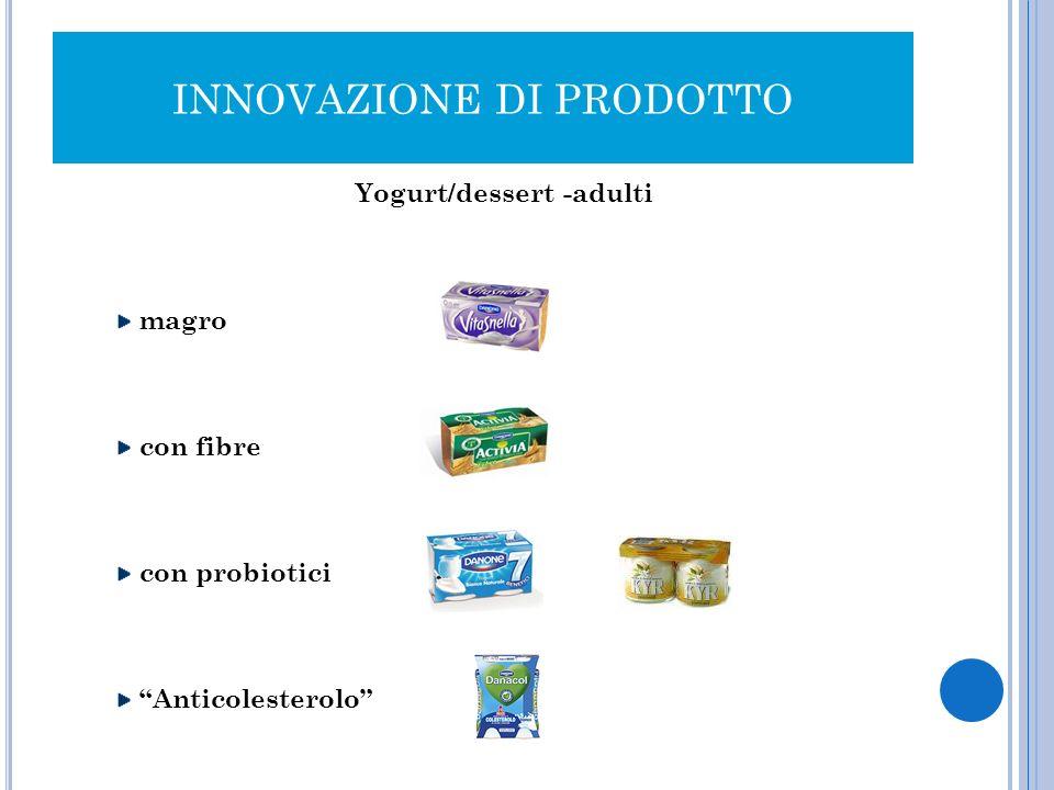 INNOVAZIONE DI PRODOTTO Yogurt/dessert -adulti magro con fibre con probiotici Anticolesterolo