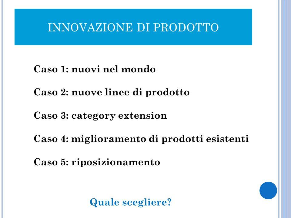 INNOVAZIONE DI PRODOTTO Caso 1: nuovi nel mondo Caso 2: nuove linee di prodotto Caso 3: category extension Caso 4: miglioramento di prodotti esistenti