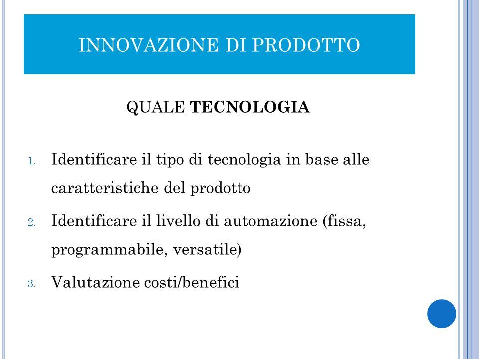INNOVAZIONE DI PRODOTTO QUALE TECNOLOGIA 1. Identificare il tipo di tecnologia in base alle caratteristiche del prodotto 2. Identificare il livello di