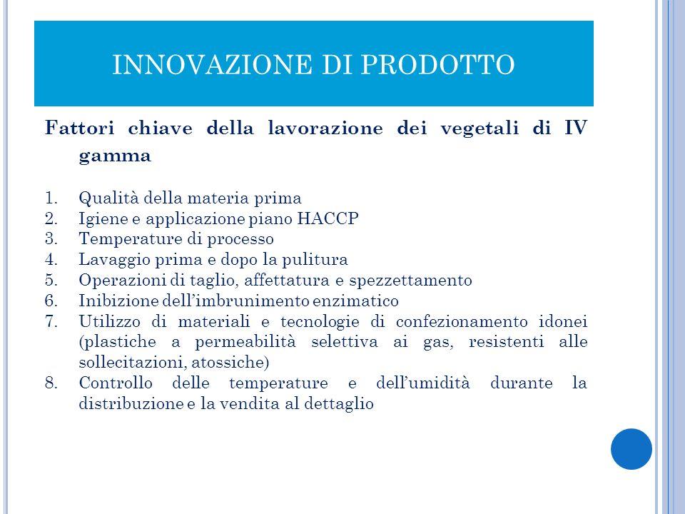 INNOVAZIONE DI PRODOTTO Fattori chiave della lavorazione dei vegetali di IV gamma 1.Qualità della materia prima 2.Igiene e applicazione piano HACCP 3.
