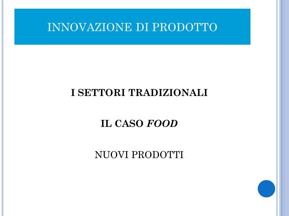INNOVAZIONE DI PRODOTTO I SETTORI TRADIZIONALI IL CASO FOOD NUOVI PRODOTTI