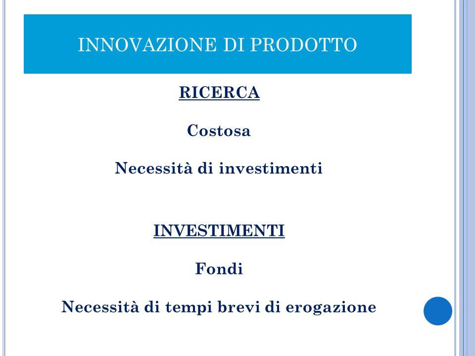 INNOVAZIONE DI PRODOTTO RICERCA Costosa Necessità di investimenti INVESTIMENTI Fondi Necessità di tempi brevi di erogazione