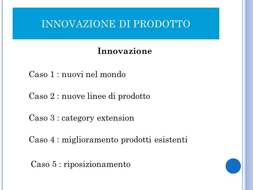 INNOVAZIONE DI PRODOTTO Caso 1: nuovi nel mondo Caso 2: nuove linee di prodotto Caso 3: category extension Caso 4: miglioramento di prodotti esistenti Caso 5: riposizionamento Quale scegliere?