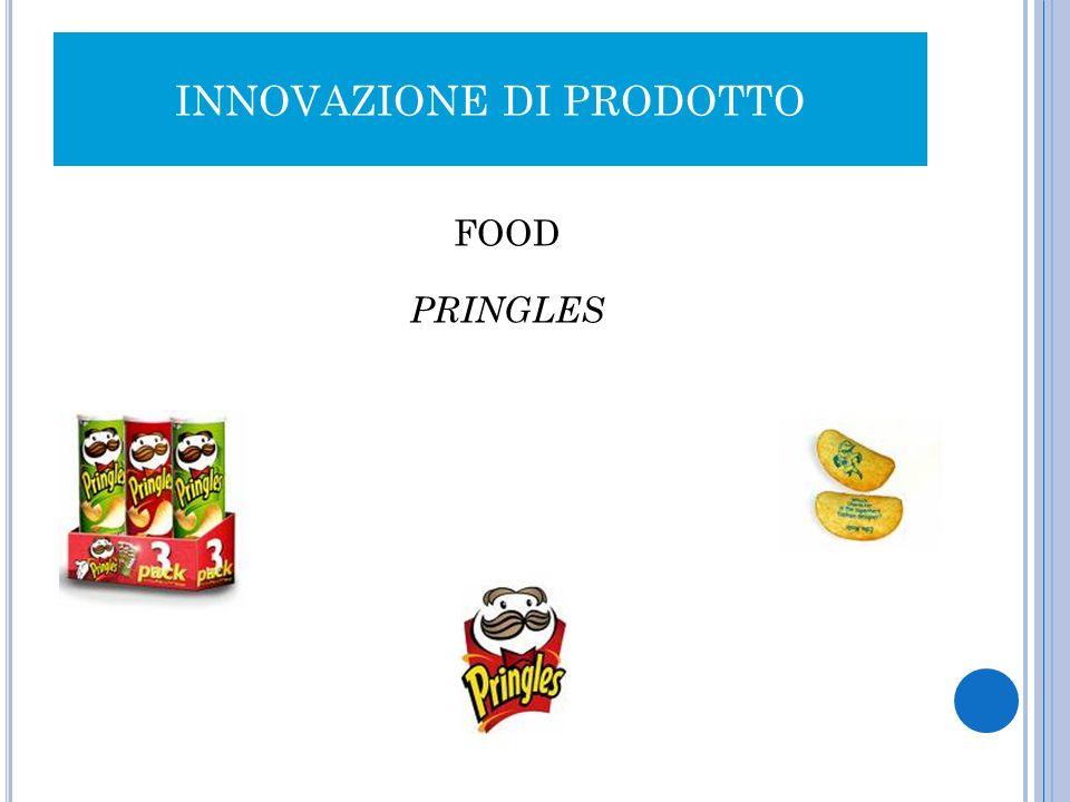 INNOVAZIONE DI PRODOTTO Caso 3 Category extension aumento delle linee esistenti di prodotto prodotti che aumentano la linea corrente di prodotti Esempio