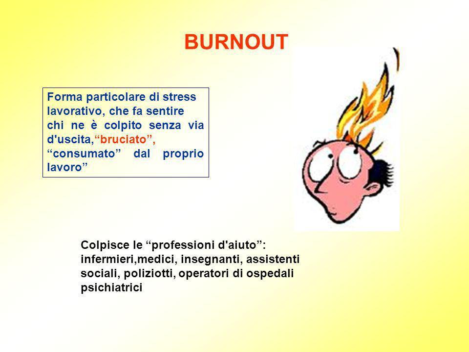 BURNOUT Forma particolare di stress lavorativo, che fa sentire chi ne è colpito senza via d'uscita,bruciato, consumato dal proprio lavoro Colpisce le