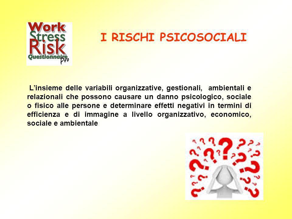 I rischi che hanno origine da situazioni stressanti in ambito lavorativo fanno parte della più ampia categoria dei rischi di natura ergonomica e, per tipo di conseguenze cui possono portare, vengono classificati allinterno dei rischi psicosociali.