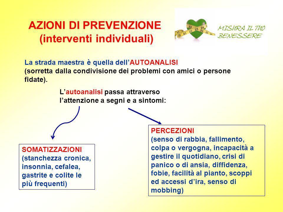 AZIONI DI PREVENZIONE (interventi individuali) La strada maestra è quella dellAUTOANALISI (sorretta dalla condivisione dei problemi con amici o person