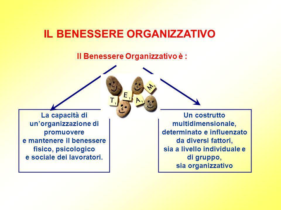 IL BENESSERE ORGANIZZATIVO Il Benessere Organizzativo è : La capacità di unorganizzazione di promuovere e mantenere il benessere fisico, psicologico e