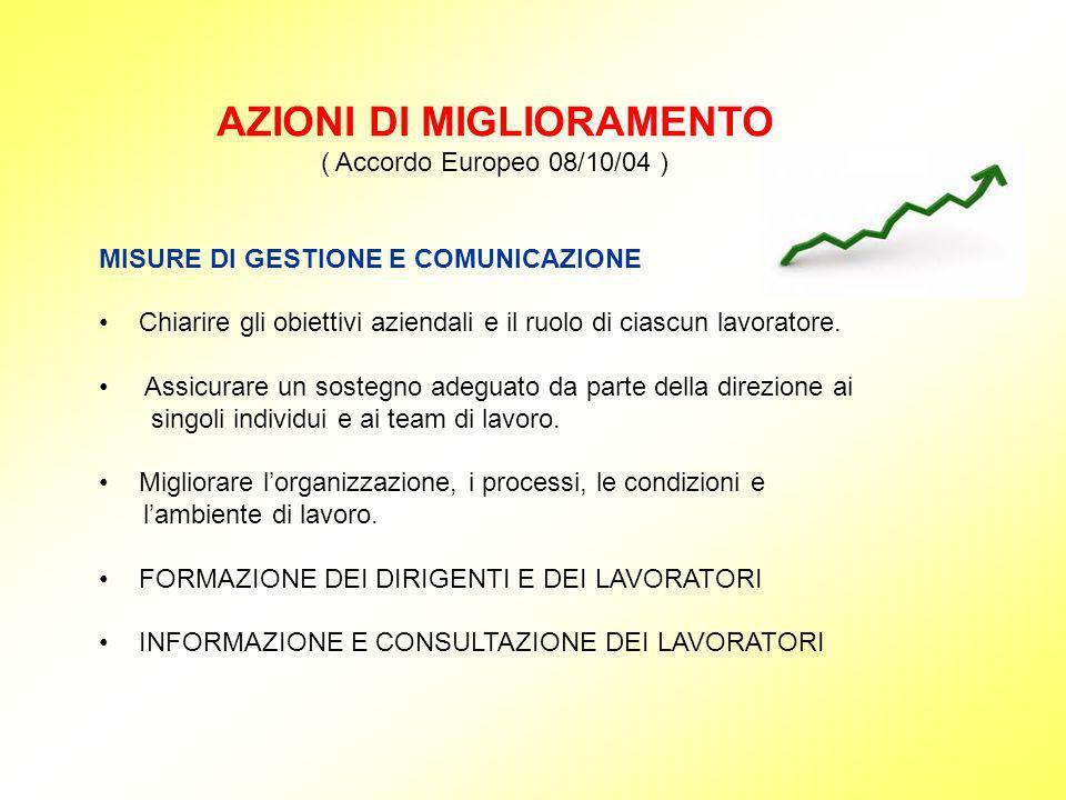 AZIONI DI MIGLIORAMENTO ( Accordo Europeo 08/10/04 ) MISURE DI GESTIONE E COMUNICAZIONE Chiarire gli obiettivi aziendali e il ruolo di ciascun lavorat