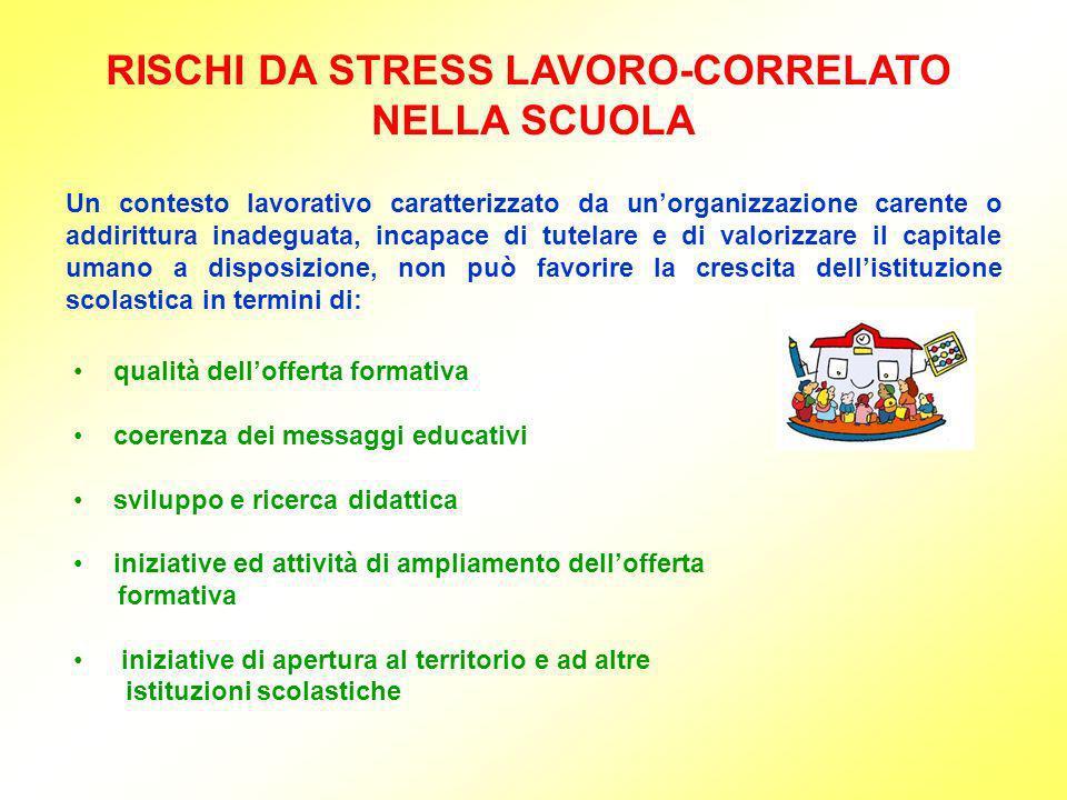 RISCHI DA STRESS LAVORO-CORRELATO NELLA SCUOLA Un contesto lavorativo caratterizzato da unorganizzazione carente o addirittura inadeguata, incapace di