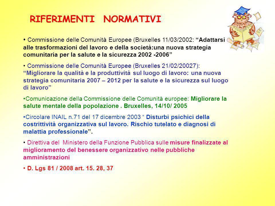 RIFERIMENTI NORMATIVI Commissione delle Comunità Europee (Bruxelles 11/03/2002: Adattarsi alle trasformazioni del lavoro e della società:una nuova str