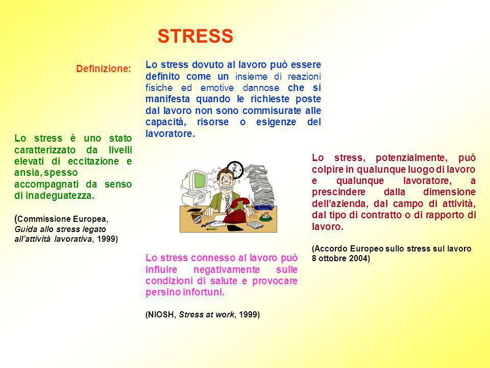 STRESS Lo stress dovuto al lavoro può essere definito come un insieme di reazioni fisiche ed emotive dannose che si manifesta quando le richieste post