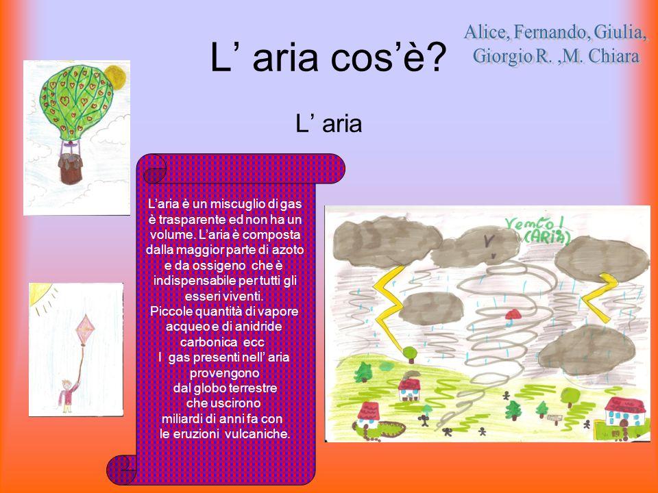 L aria cosè? L aria Laria è un miscuglio di gas è trasparente ed non ha un volume. Laria è composta dalla maggior parte di azoto e da ossigeno che è i