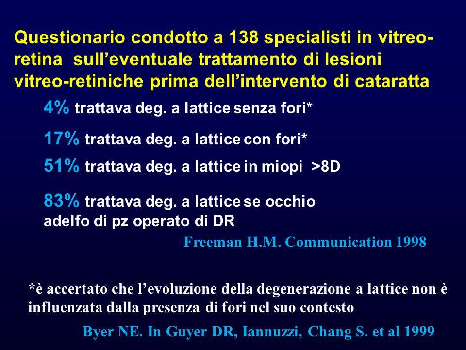 Questionario condotto a 138 specialisti in vitreo- retina sulleventuale trattamento di lesioni vitreo-retiniche prima dellintervento di cataratta 4% t